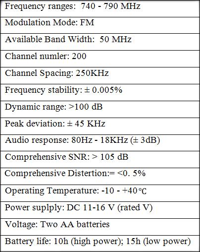 Thông số kỹ thuật của micro VinaKTV USS 900
