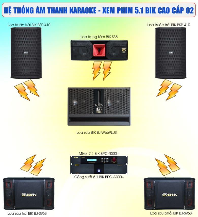 Cấu hình chi tiết các thiết bị trong dàn karaoke nghe nhạc + xem phim 5.1 - cao cấp 02