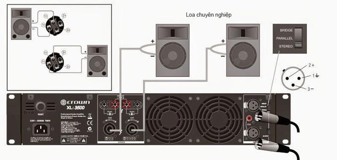 Cách ghép nối cục đẩy công suất với loa ở chế độ Stereo