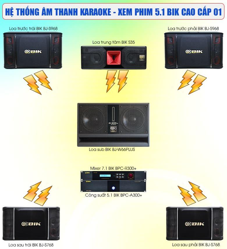 Dàn karaoke nghe nhạc + Xem phim 5.1 cao cấp 01 linh kiện cao cấp, hiện đại, thiết bị chính hãng