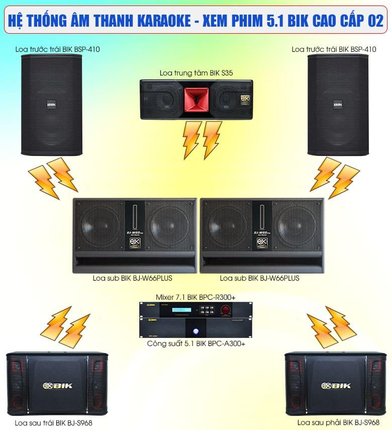 Dàn karaoke nghe nhạc + Xem phim 5.1 - cao cấp 02 cấu hình phù hợp, thiết bị chính hãng, giá rẻ nhất