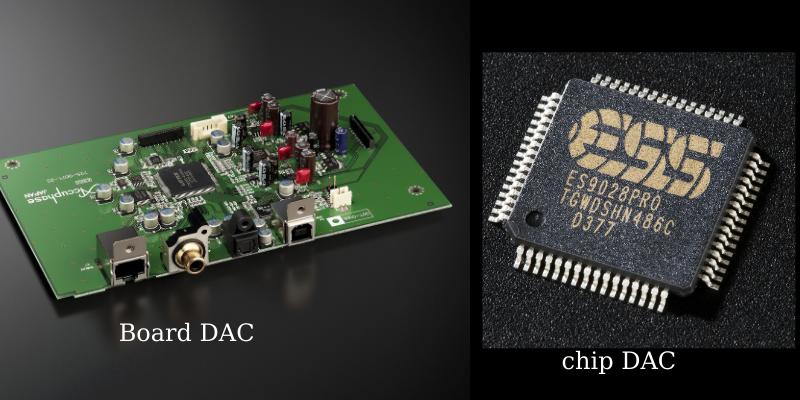 Đầu Accuphase SACD/CD DP-570