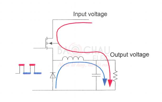 Các dòng điện trong bộ Buck Converters