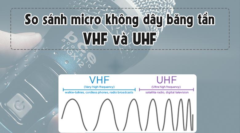 So sánh tần số sóng UHF và VHF
