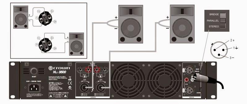 Cục đẩy công suất xử lý âm thanh hiệu quả