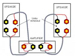 Hướng dẫn cách lựa chọn trở kháng của loa và ampli để phối ghép phù hợp
