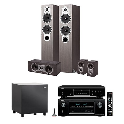 Dàn âm thanh 5.1 xem phim, nghe nhạc BC-NNXP04