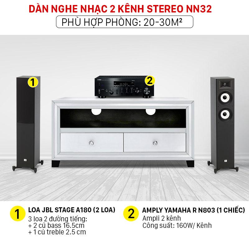 Dàn nghe nhạc 2 kênh Stereo NN32