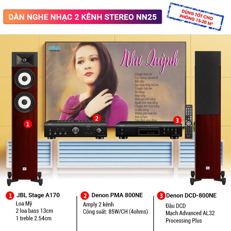 Dàn nghe nhạc 2 kênh Stereo BC-NN25