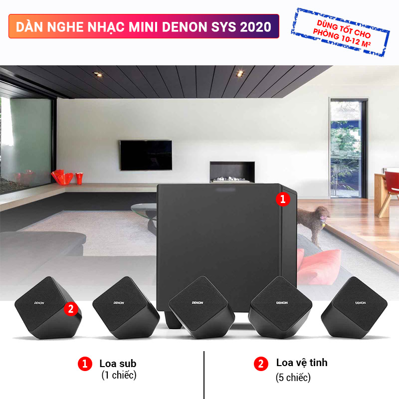 Dàn nghe nhạc mini Denon SYS 2020