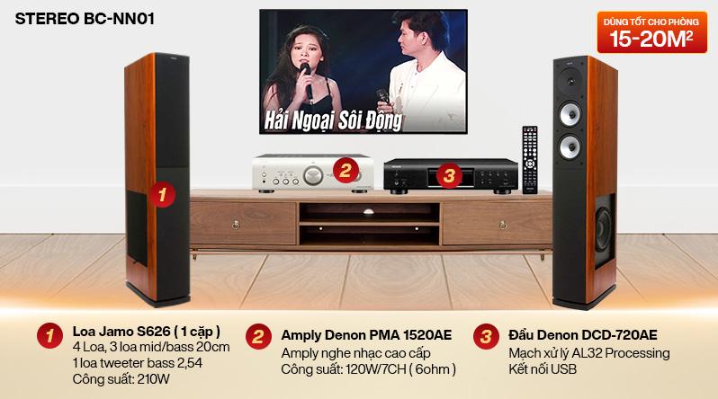 Dàn nghe nhạc 2 kênh Stereo BC-NN01 (Jamo S626+ Denon PMA 1520AE+Denon DCD 720AE)