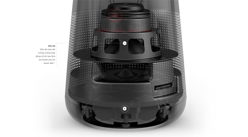 Loa Bose Soundlink Revolve Plus II