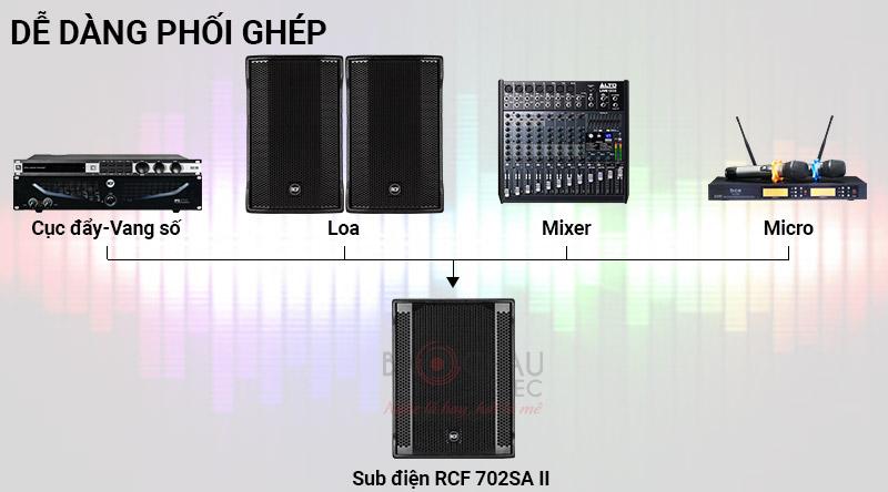 Loa sub RCF 702AS II