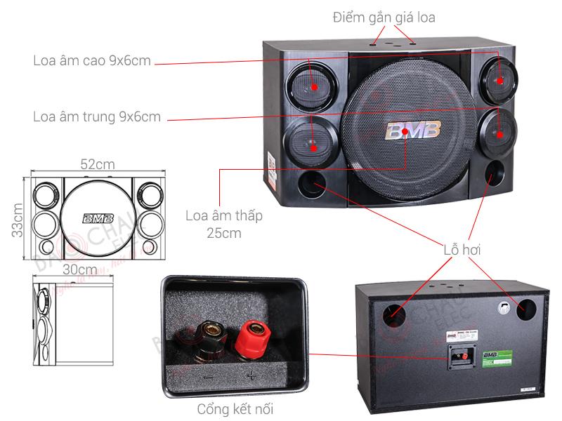 Thông số kỹ thuật Loa BMB CSE-310 SE