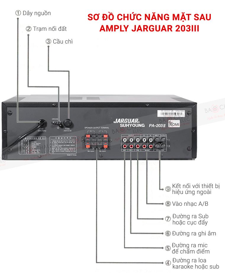 chuc-nang-203iii