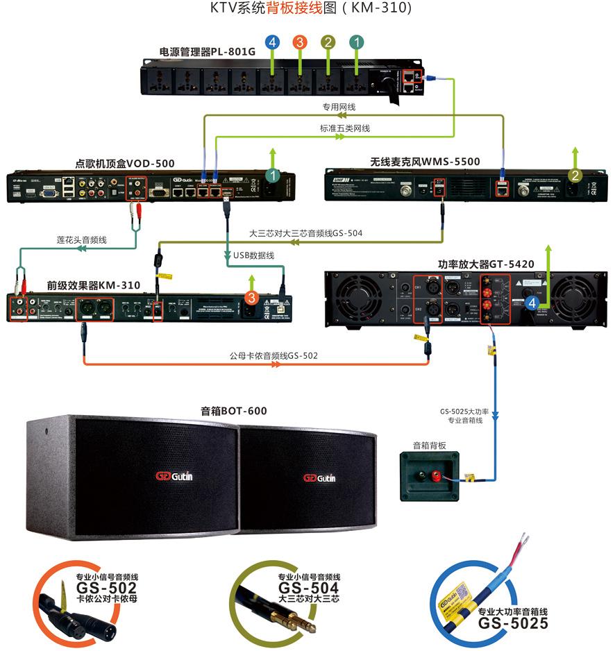 KM-310 back Connect NewA (06)