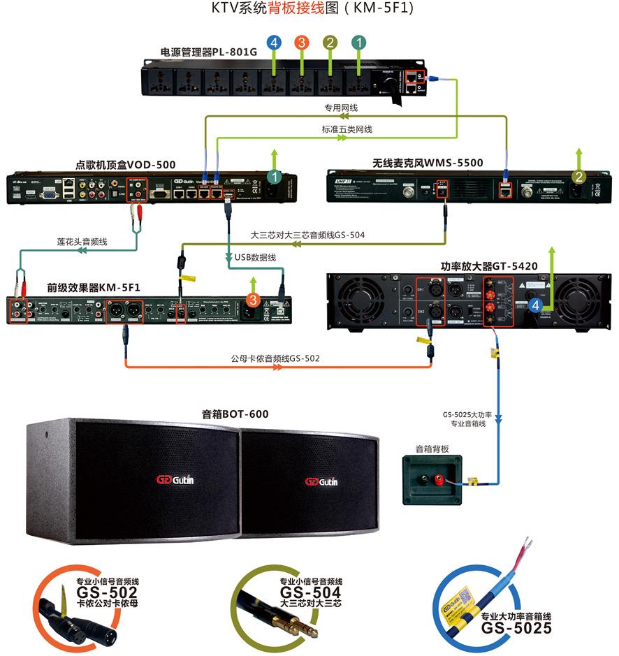 KM-5F1 Back Connection NewA (07)